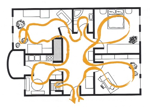 feng-shui house clearing